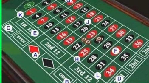 Pacanele casino gratis - agentii de pariuri