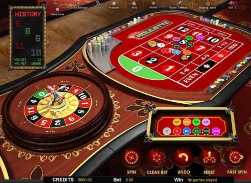 Jocuri ca la cazino - poker jocuri